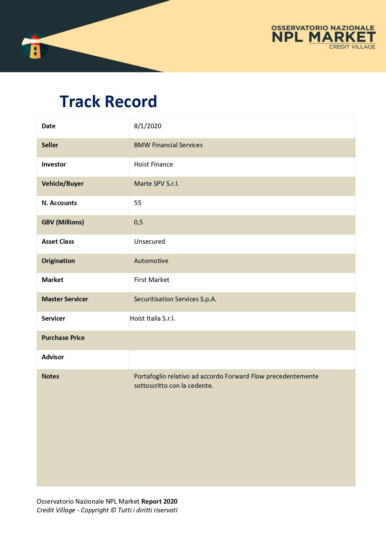 Track-record-5-ottobre_page-0004.jpg