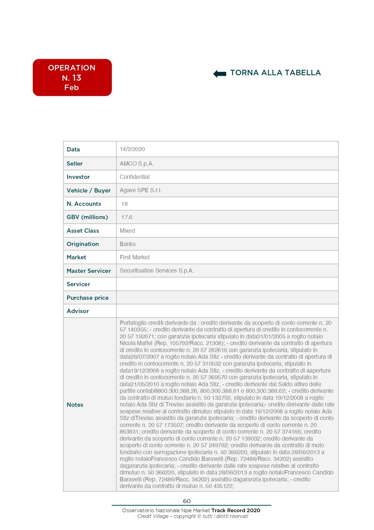 9. Pagina tabella dettaglio operazione